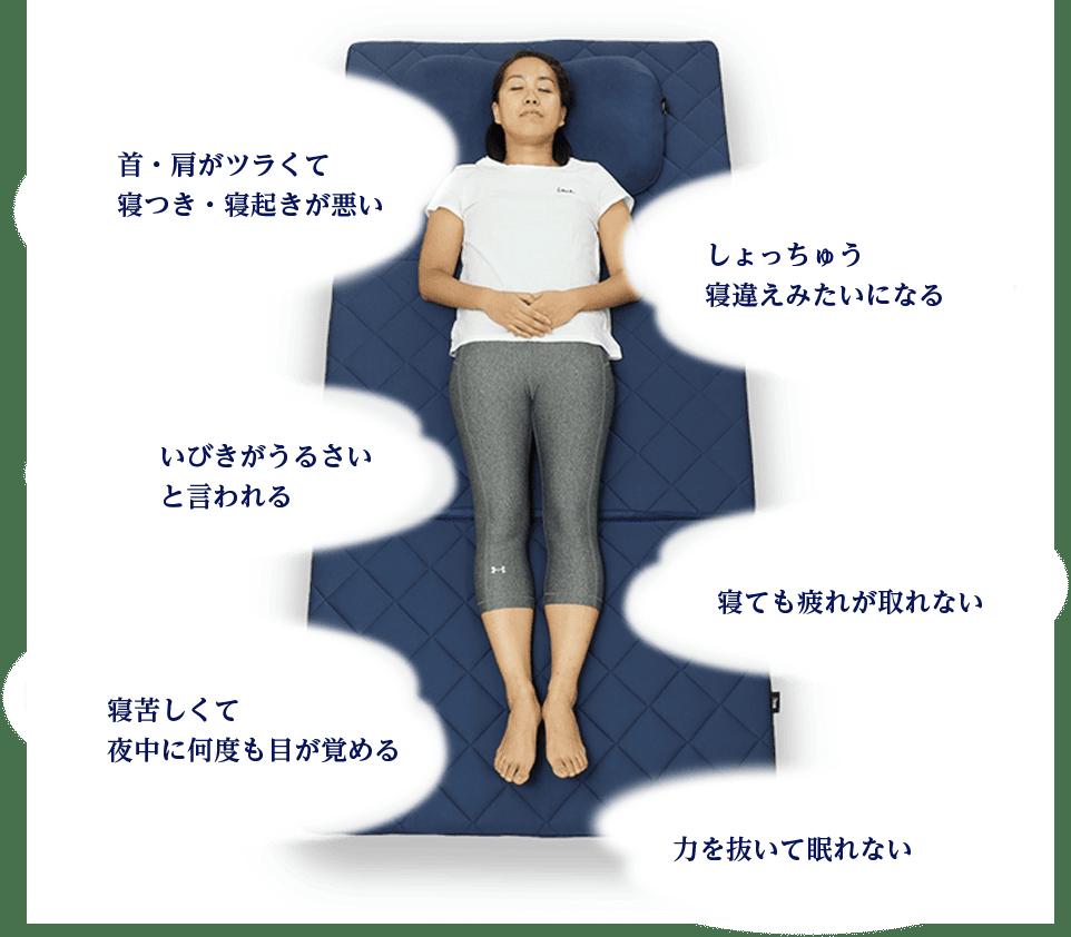 首・肩がツラくて寝つき・寝起きが悪い、しょっちゅう寝違えみたいになる、いびきがうるさいと言われる、寝ても疲れが取れない、寝苦しくて夜中に何度も目が覚める、力を抜いて眠れない