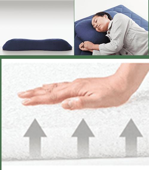 寝返りサポート機能イメージ